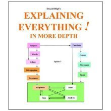 Explaining everything!: in more depth: 1